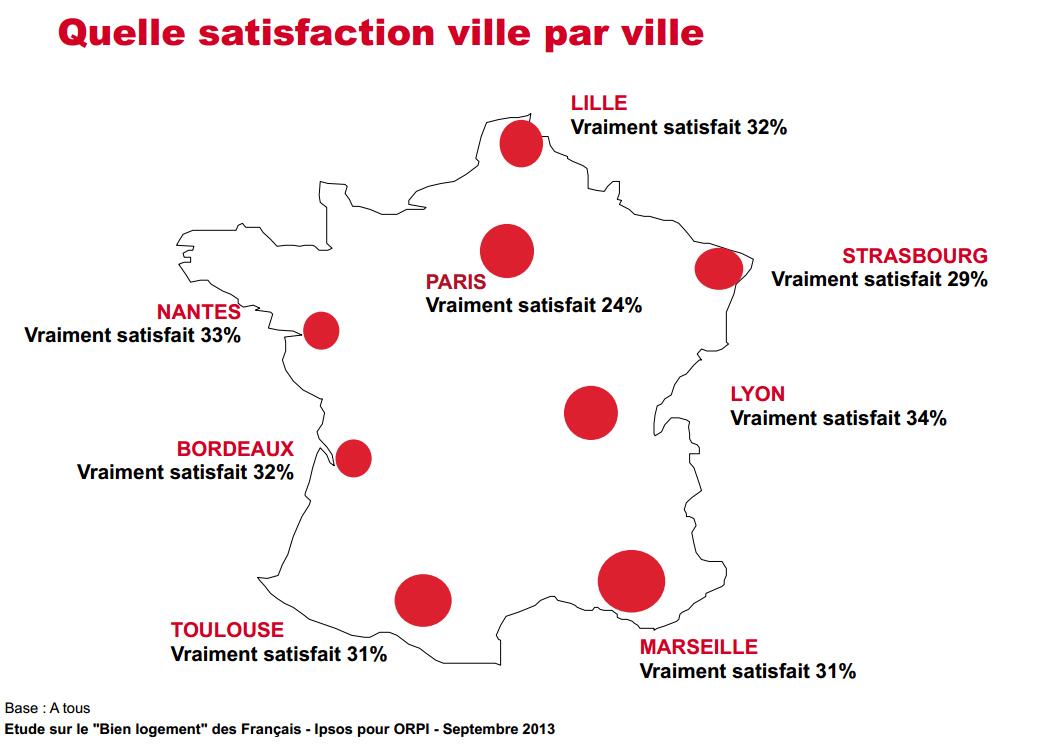photo : Les Lyonnais sont les plus satisfaits de leur logement.