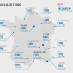 barometre immo 2015-carte de France 16 villes