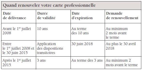 obligation-formation-journal-de-lagence-2